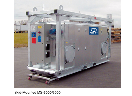Ctrdh Manufacturers Of Mobile Desiccant Dehumidification